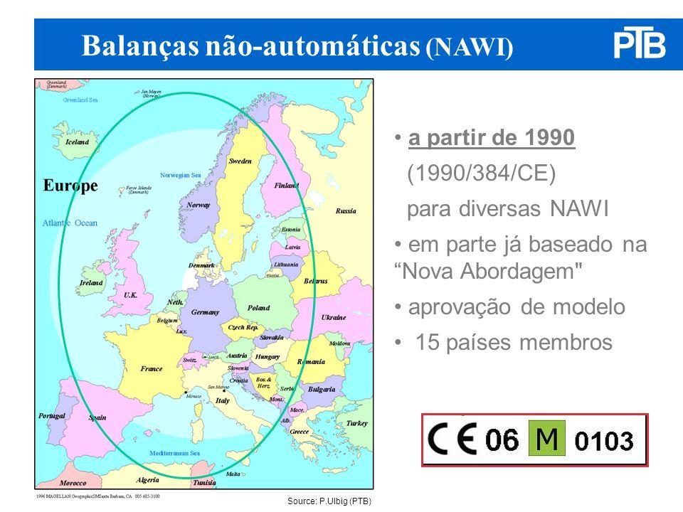 Balanças não-automáticas (NAWI)