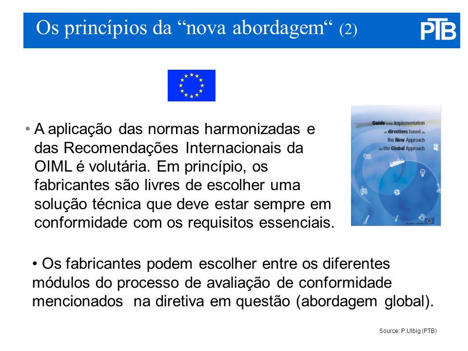 Os princípios da nova abordagem (2)