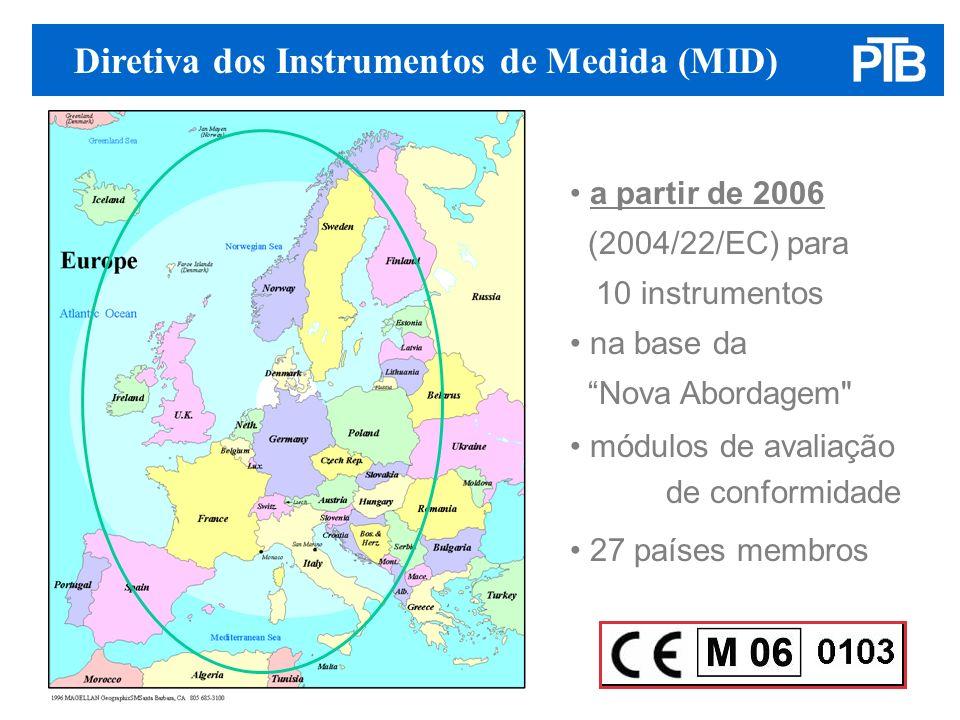 Diretiva dos Instrumentos de Medida (MID)