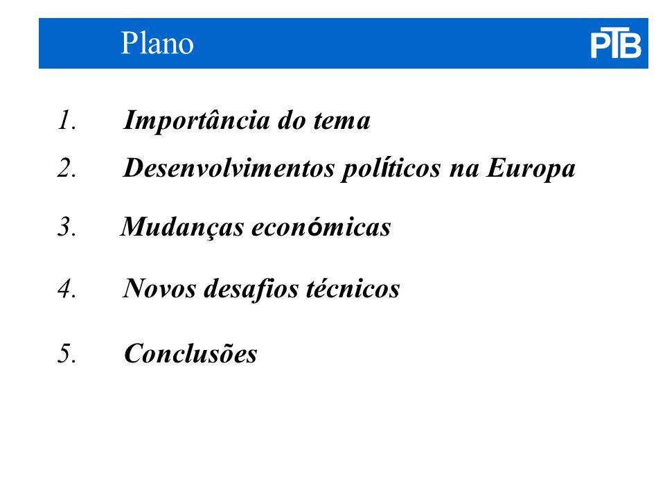 Plano Importância do tema Desenvolvimentos políticos na Europa