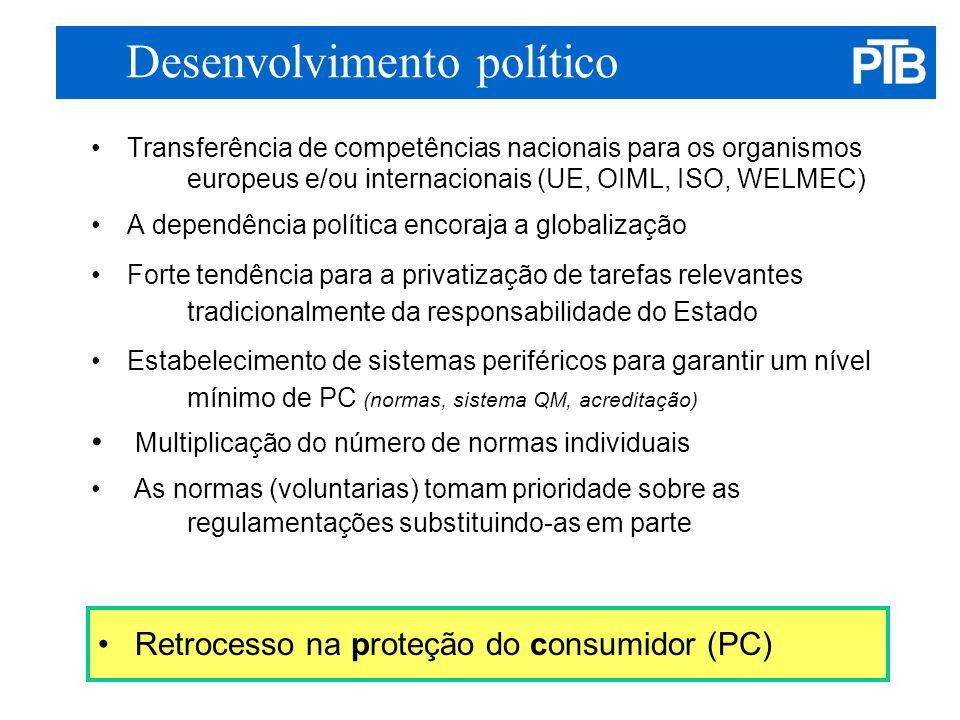 Desenvolvimento político