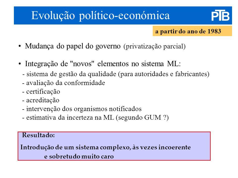 Evolução político-económica