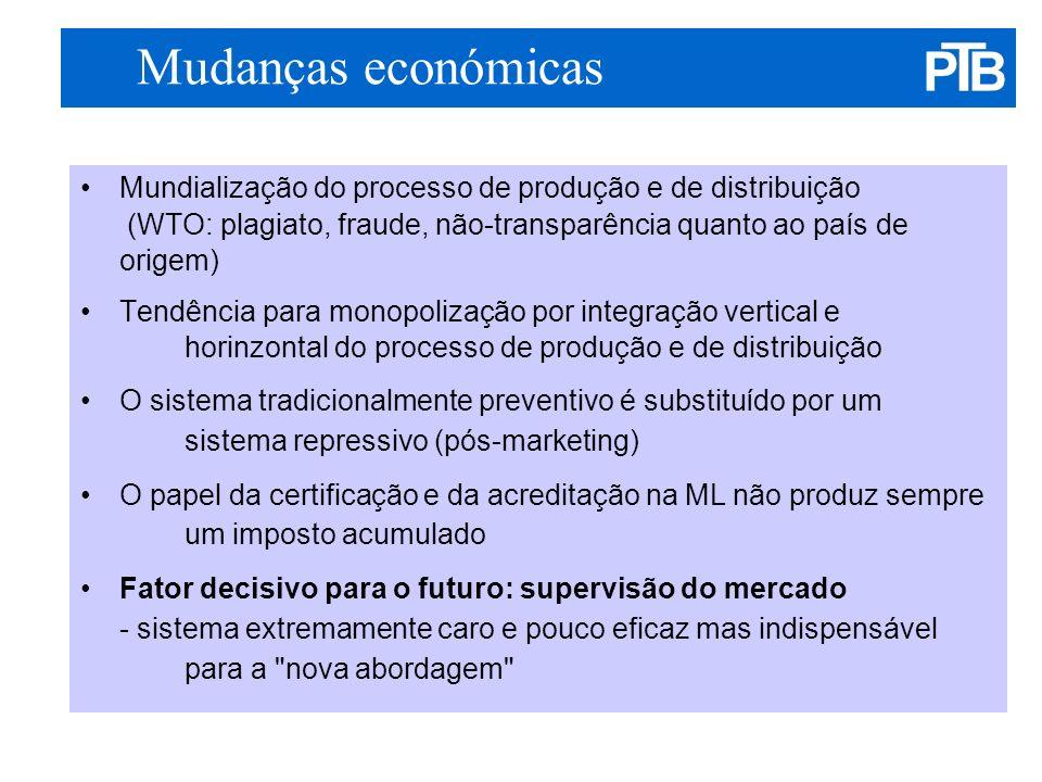 Mudanças económicas Mundialização do processo de produção e de distribuição (WTO: plagiato, fraude, não-transparência quanto ao país de origem)
