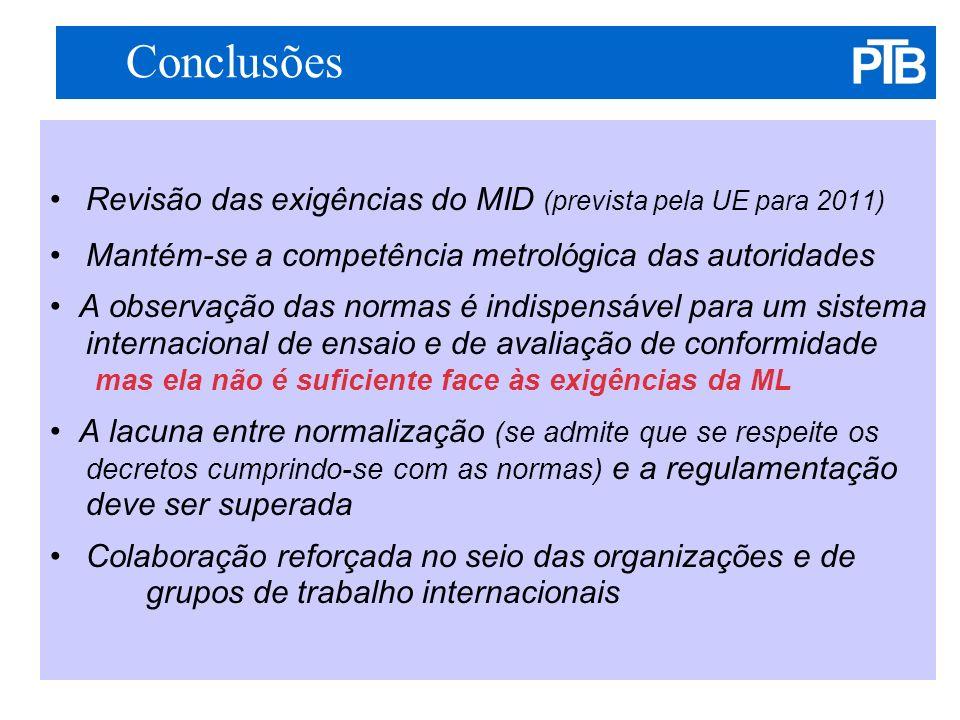 Conclusões Revisão das exigências do MID (prevista pela UE para 2011)