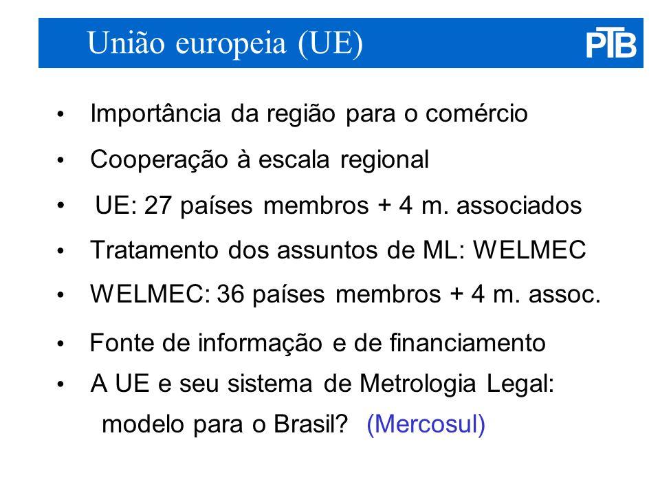 União europeia (UE) UE: 27 países membros + 4 m. associados