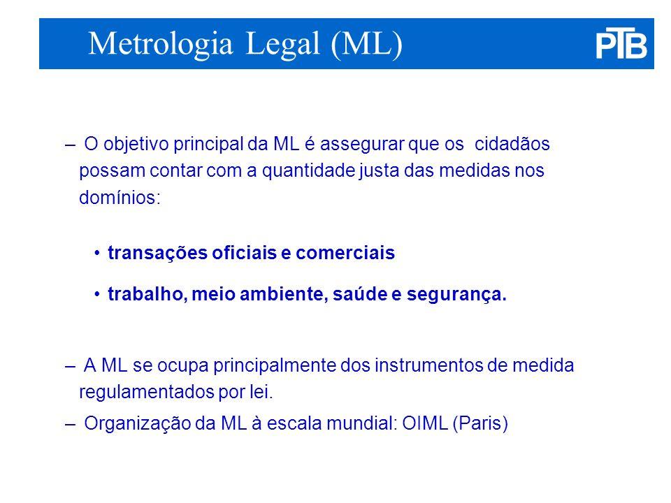 Metrologia Legal (ML) O objetivo principal da ML é assegurar que os cidadãos possam contar com a quantidade justa das medidas nos domínios: