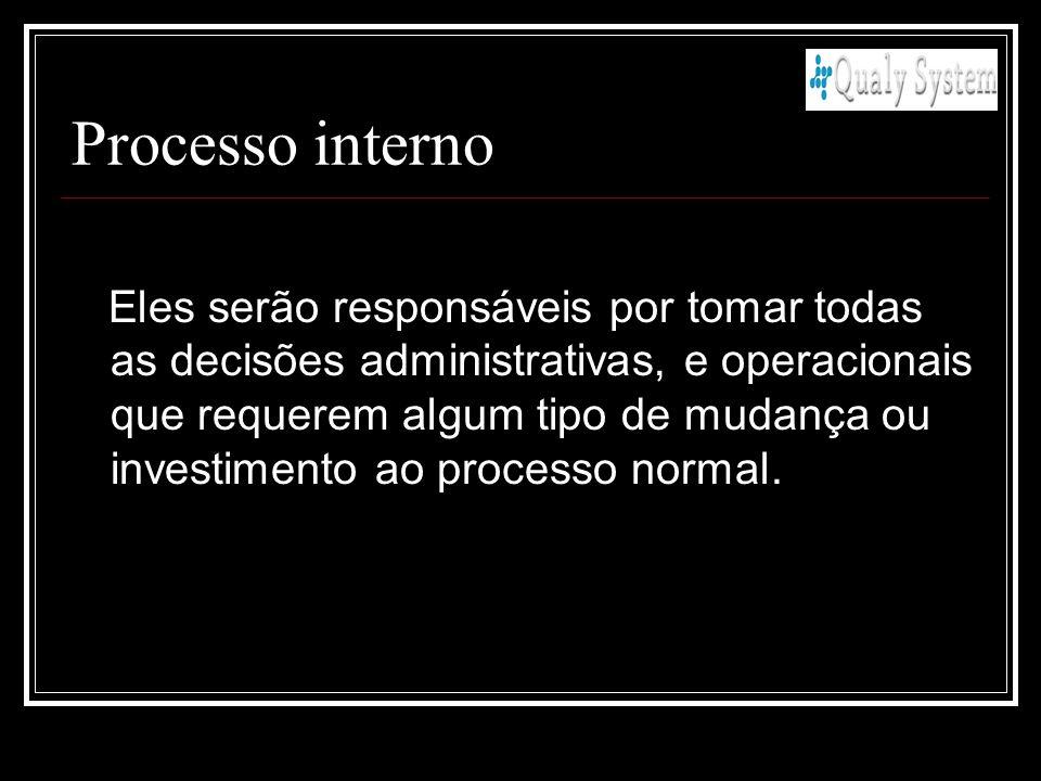 Processo interno