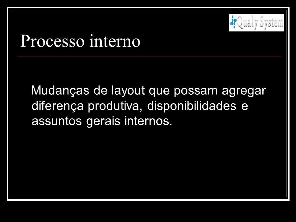 Processo interno Mudanças de layout que possam agregar diferença produtiva, disponibilidades e assuntos gerais internos.