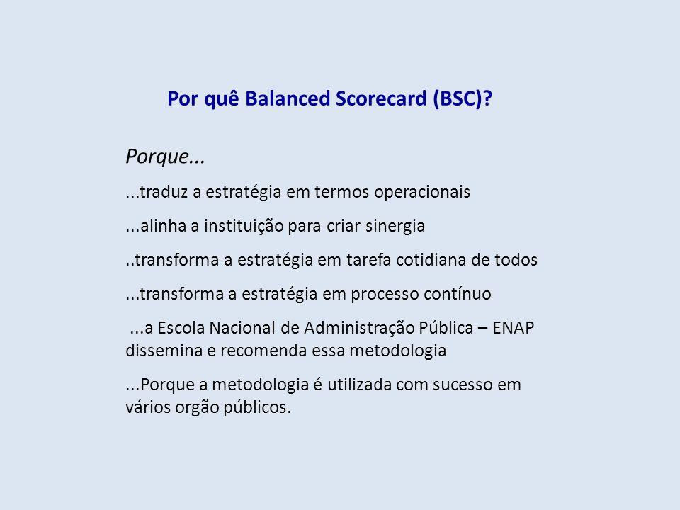 Por quê Balanced Scorecard (BSC)