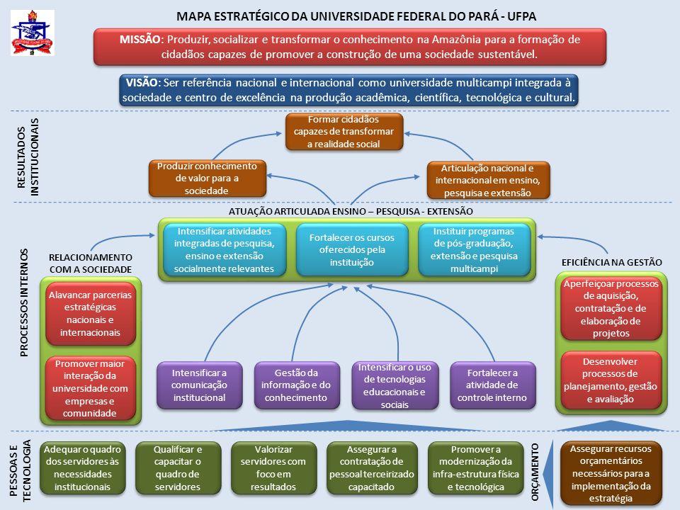 RESULTADOS INSTITUCIONAIS RELACIONAMENTO COM A SOCIEDADE