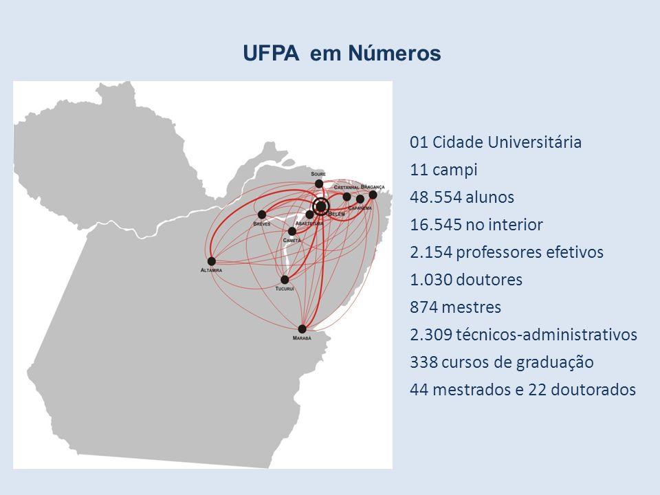 UFPA em Números 01 Cidade Universitária 11 campi 48.554 alunos
