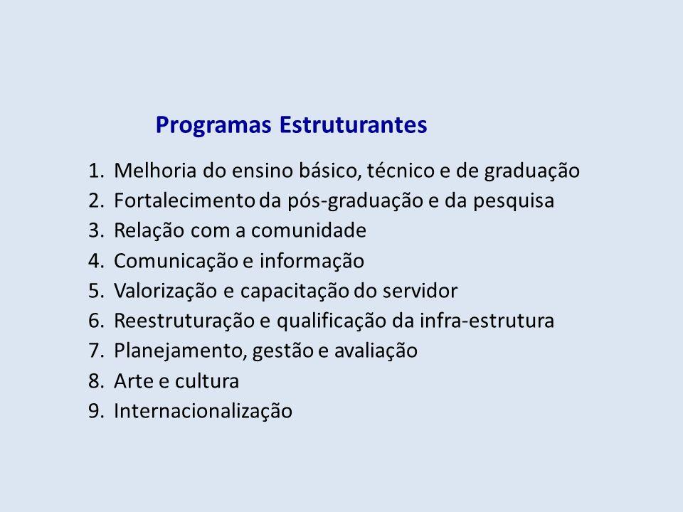 Programas Estruturantes