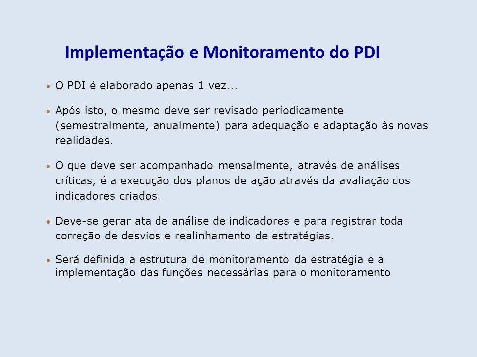Implementação e Monitoramento do PDI