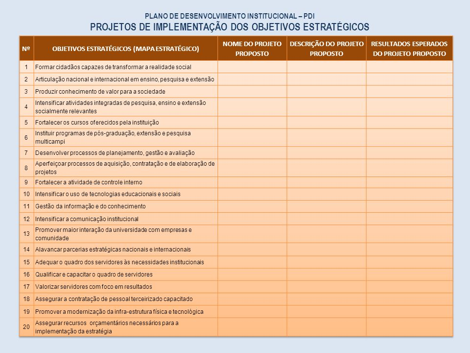 PROJETOS DE IMPLEMENTAÇÃO DOS OBJETIVOS ESTRATÉGICOS