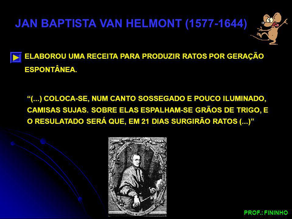 JAN BAPTISTA VAN HELMONT (1577-1644)
