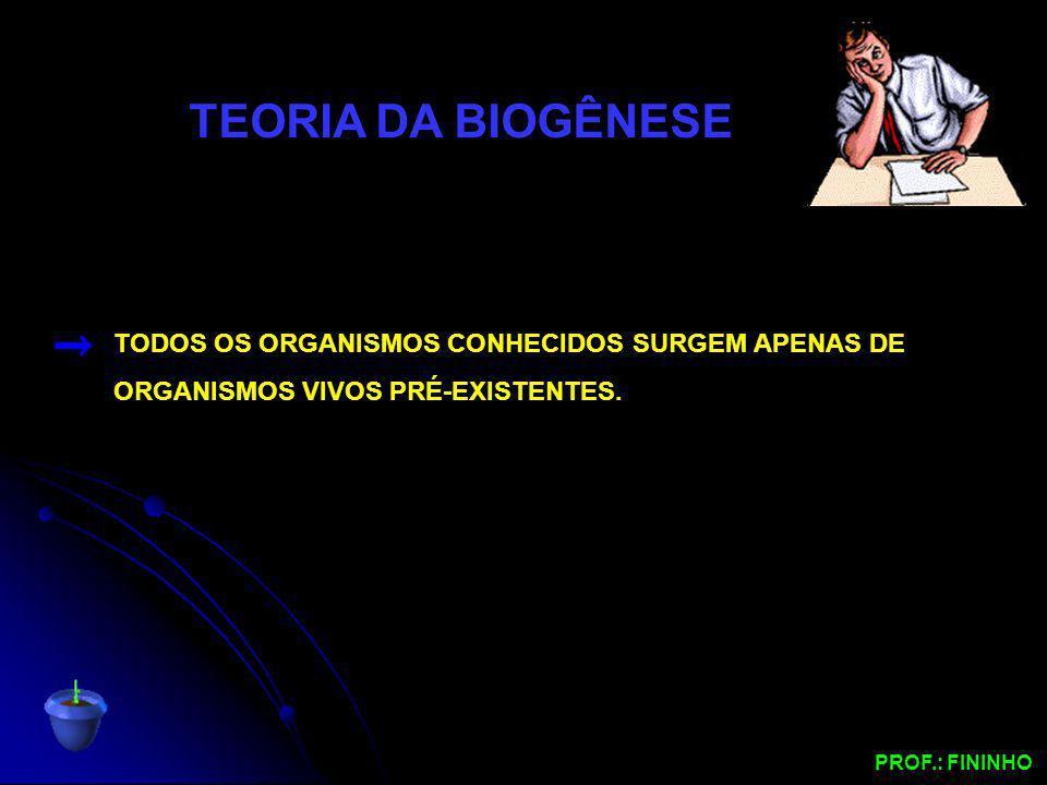 TEORIA DA BIOGÊNESE TODOS OS ORGANISMOS CONHECIDOS SURGEM APENAS DE ORGANISMOS VIVOS PRÉ-EXISTENTES.