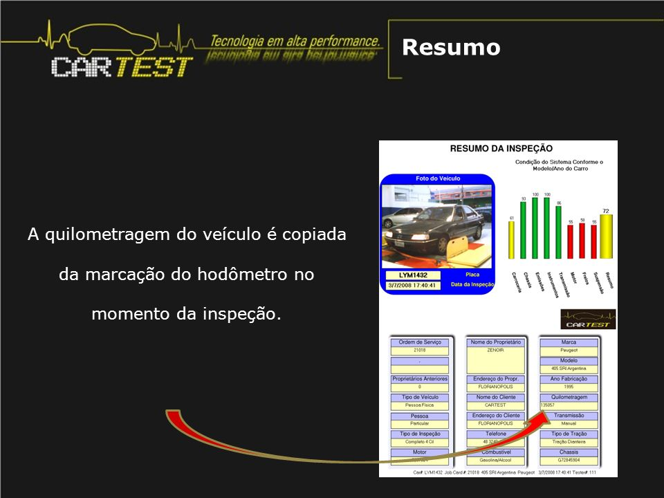 Resumo A quilometragem do veículo é copiada da marcação do hodômetro no momento da inspeção.