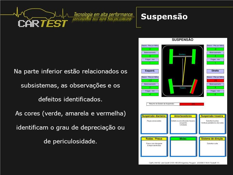 Suspensão Na parte inferior estão relacionados os subsistemas, as observações e os defeitos identificados.