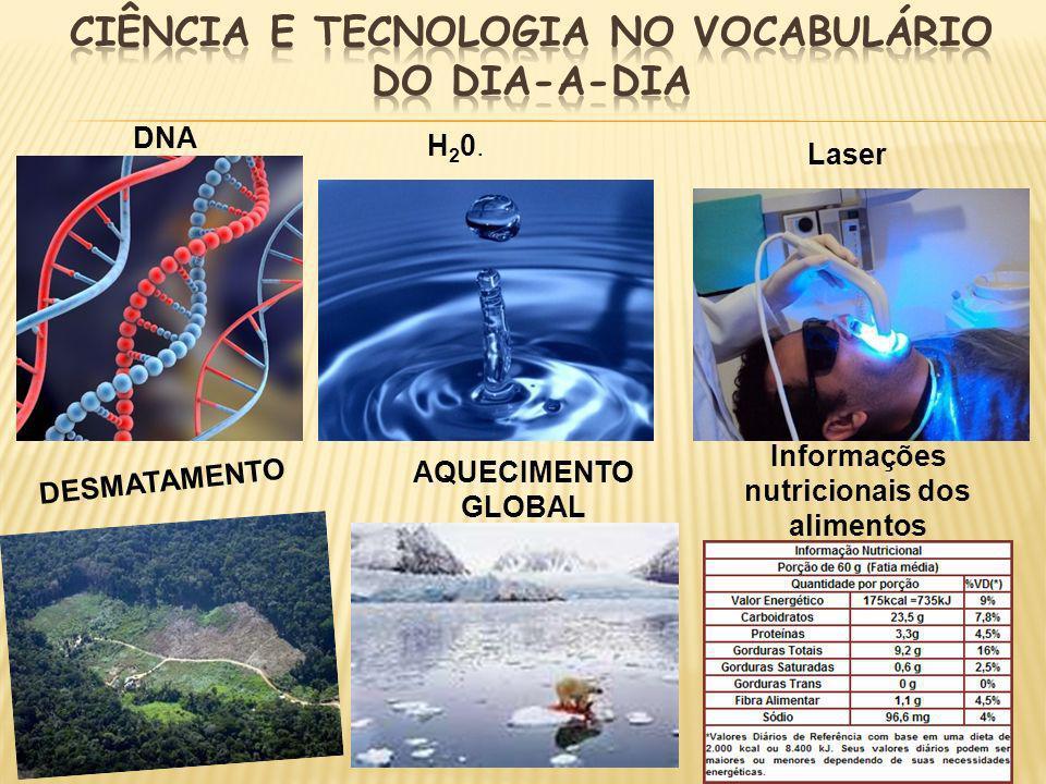 Ciência e Tecnologia no vocabulário do dia-a-dia
