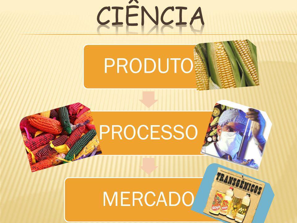 Ciência PRODUTO PROCESSO MERCADO