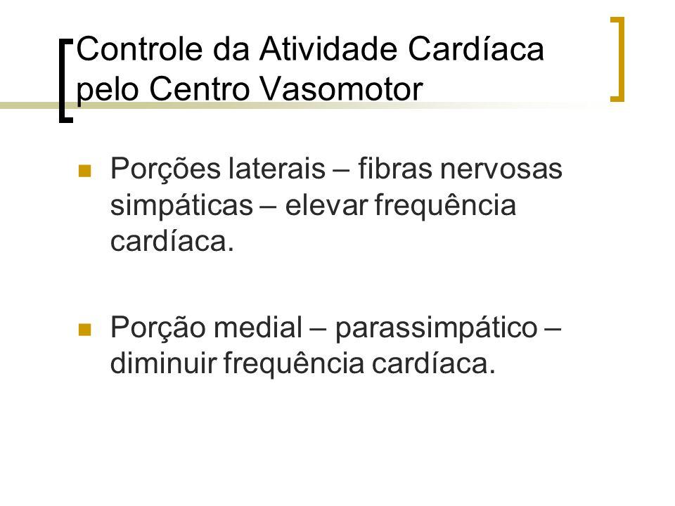 Controle da Atividade Cardíaca pelo Centro Vasomotor