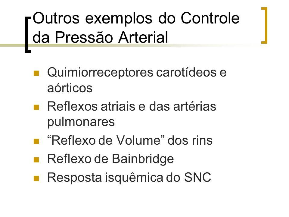 Outros exemplos do Controle da Pressão Arterial