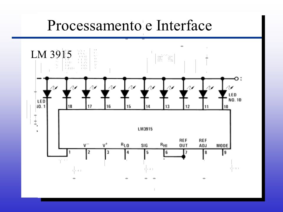 Processamento e Interface