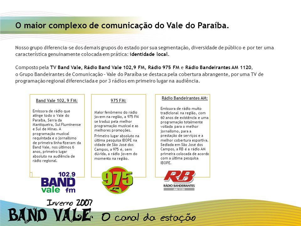 Rádio Bandeirantes AM:
