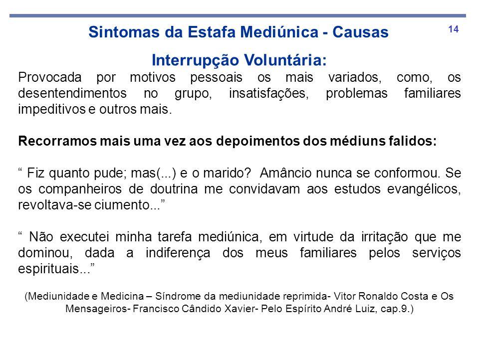 Sintomas da Estafa Mediúnica - Causas Interrupção Voluntária: