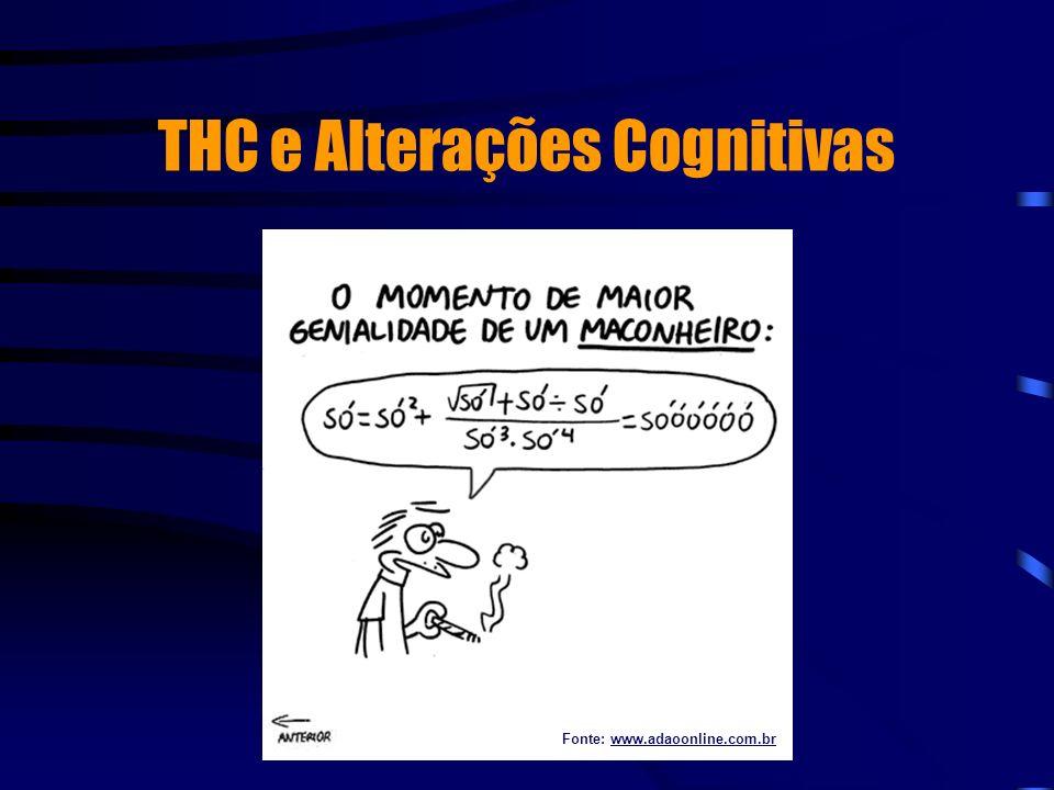 THC e Alterações Cognitivas