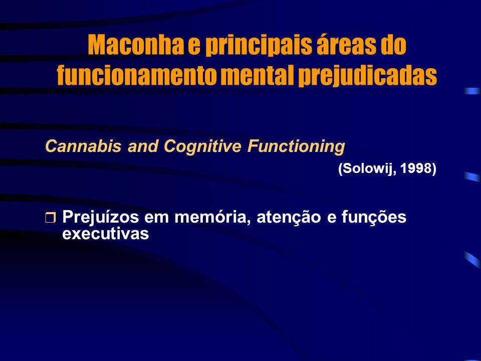 Maconha e principais áreas do funcionamento mental prejudicadas