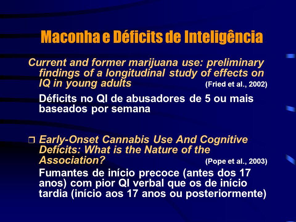 Maconha e Déficits de Inteligência