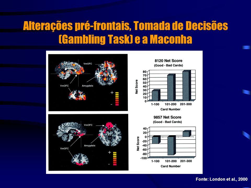 Alterações pré-frontais, Tomada de Decisões (Gambling Task) e a Maconha