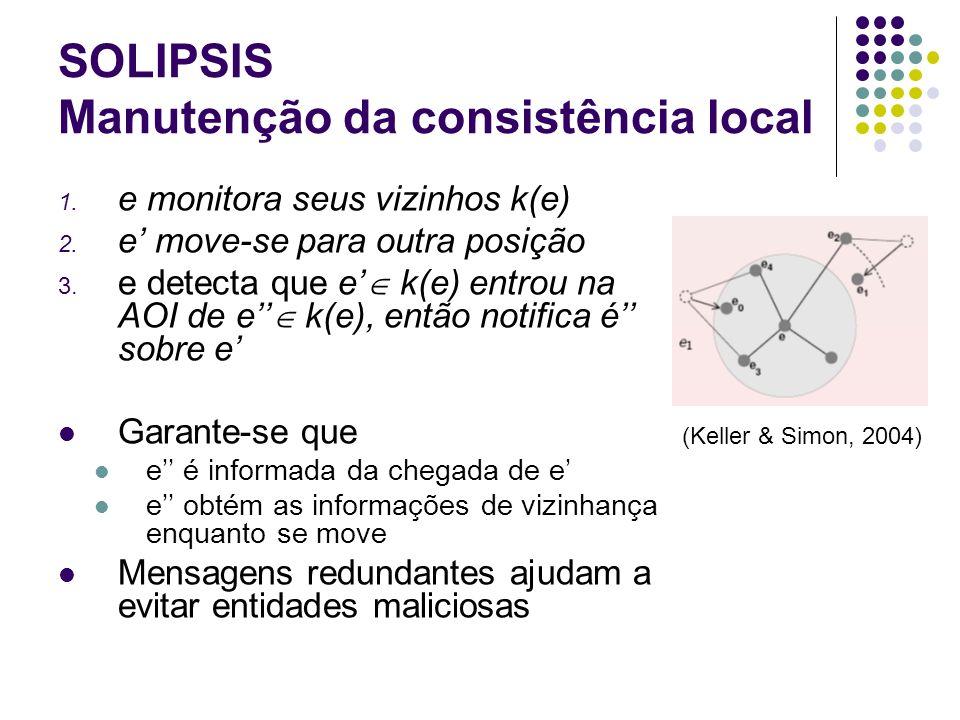 SOLIPSIS Manutenção da consistência local