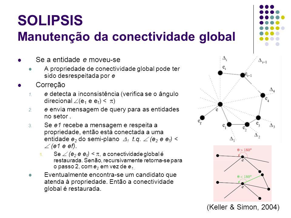 SOLIPSIS Manutenção da conectividade global