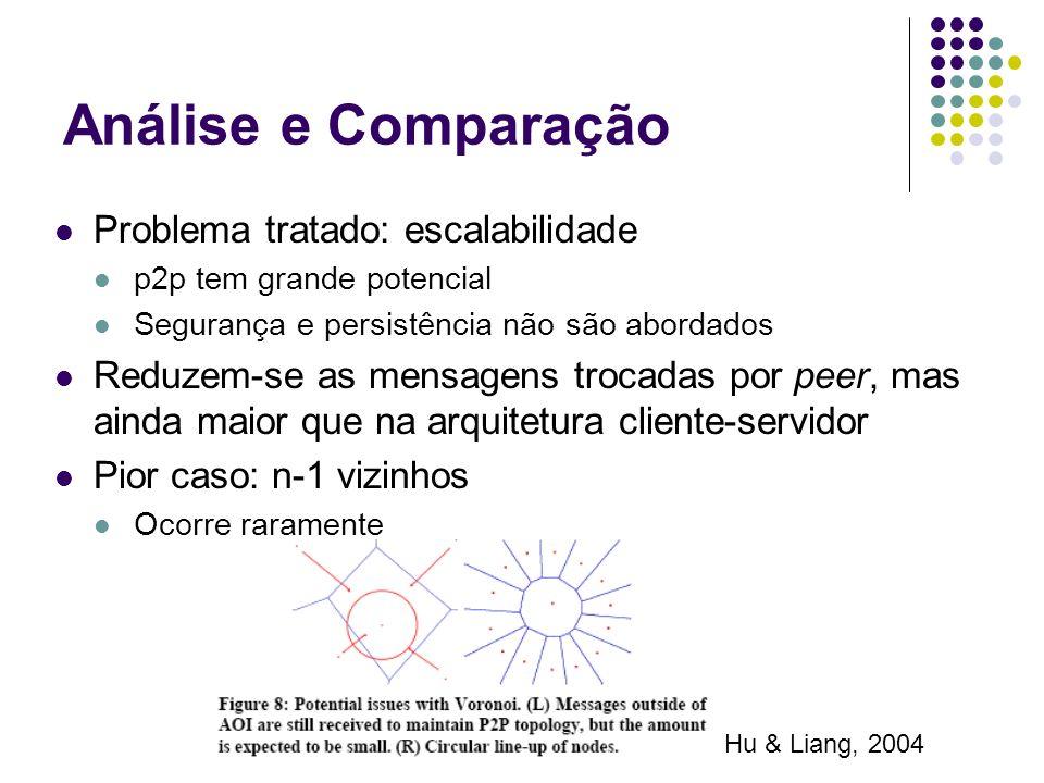 Análise e Comparação Problema tratado: escalabilidade