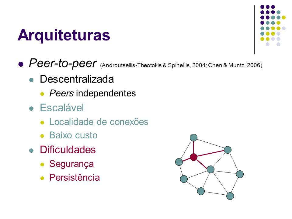ArquiteturasPeer-to-peer (Androutsellis-Theotokis & Spinellis, 2004; Chen & Muntz, 2006) Descentralizada.