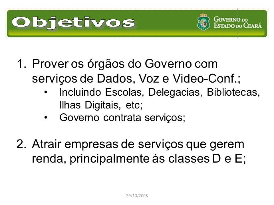 Prover os órgãos do Governo com serviços de Dados, Voz e Video-Conf.;