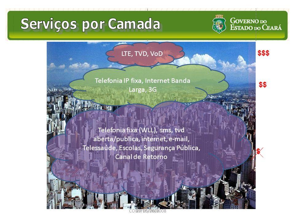 Telefonia IP fixa, Internet Banda Larga, 3G
