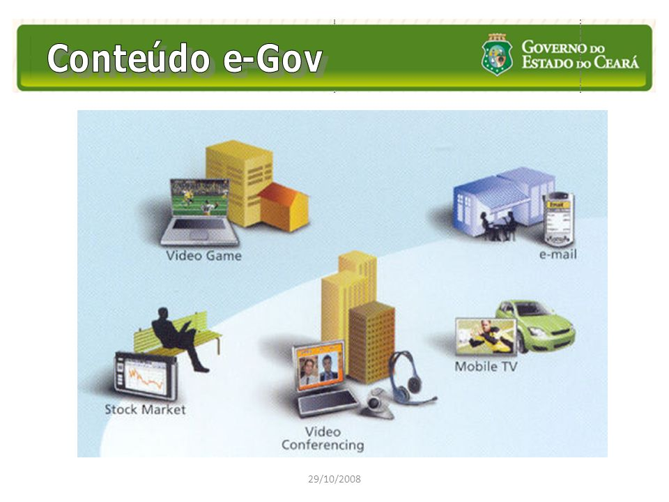 Conteúdo e-Gov 29/10/2008