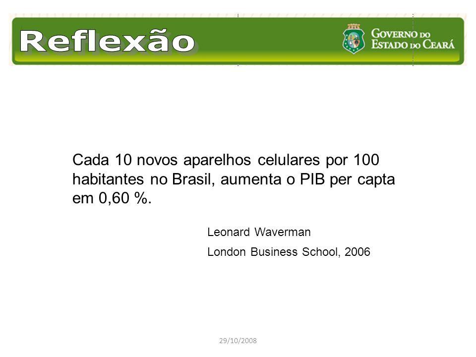 Reflexão Cada 10 novos aparelhos celulares por 100 habitantes no Brasil, aumenta o PIB per capta em 0,60 %.