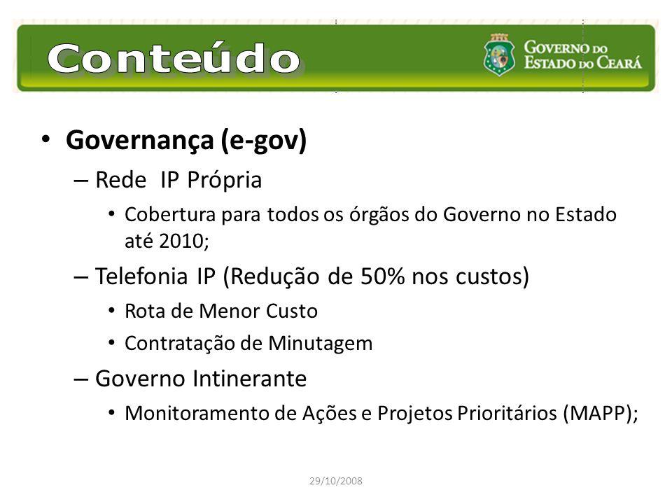 Governança (e-gov) Rede IP Própria