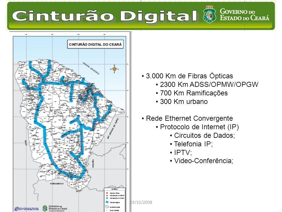 Rede Ethernet Convergente Protocolo de Internet (IP)
