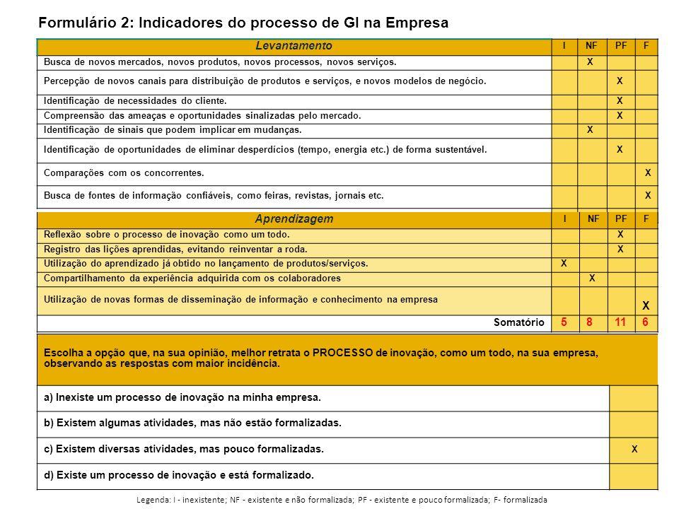 Formulário 2: Indicadores do processo de GI na Empresa