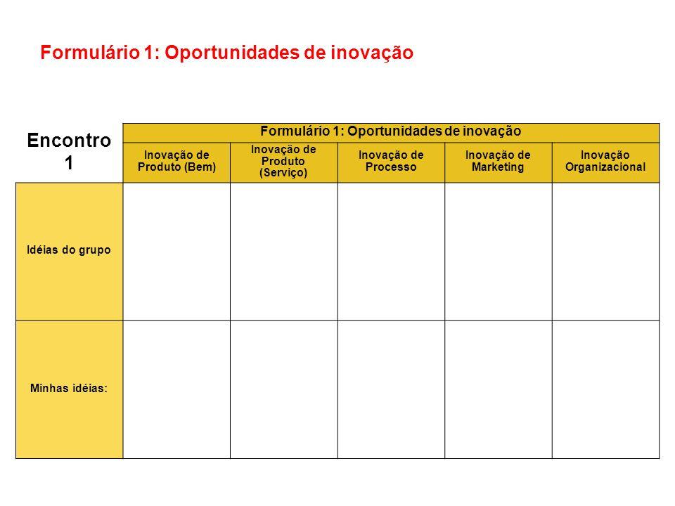Formulário 1: Oportunidades de inovação Encontro 1