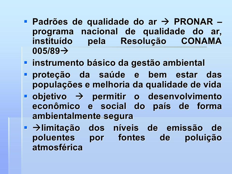 Padrões de qualidade do ar  PRONAR – programa nacional de qualidade do ar, instituído pela Resolução CONAMA 005/89