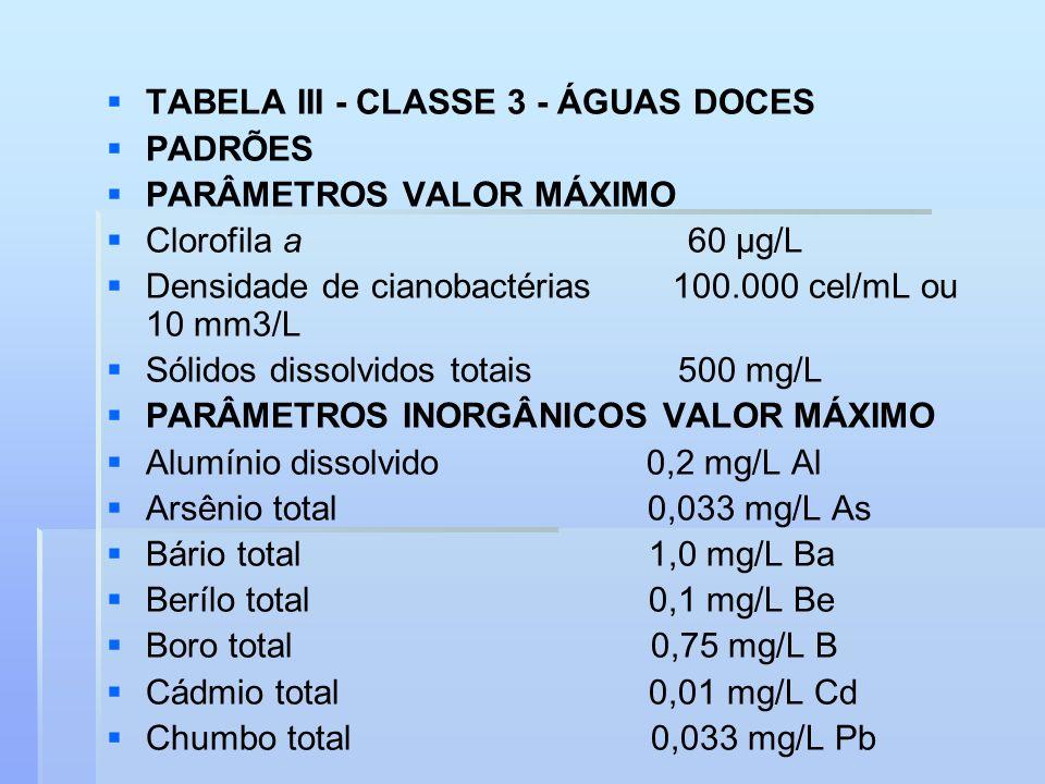 TABELA III - CLASSE 3 - ÁGUAS DOCES