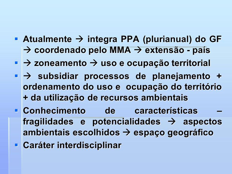 Atualmente  integra PPA (plurianual) do GF  coordenado pelo MMA  extensão - país