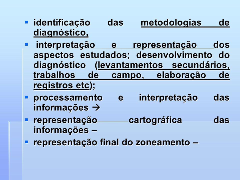 identificação das metodologias de diagnóstico,