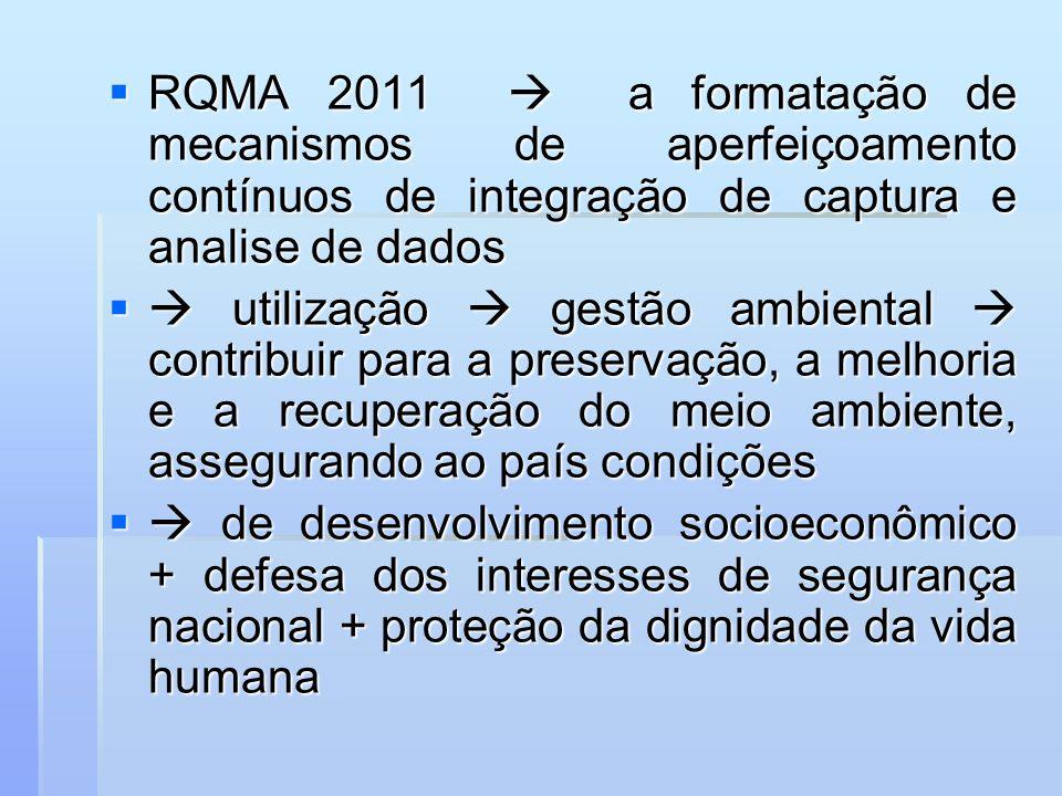 RQMA 2011  a formatação de mecanismos de aperfeiçoamento contínuos de integração de captura e analise de dados